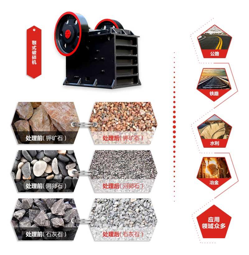 每小时产650t-700t颚式石头破碎机应用
