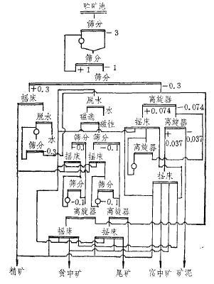 单体设备电路图