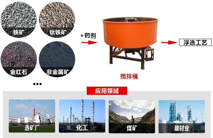矿用搅拌桶概况