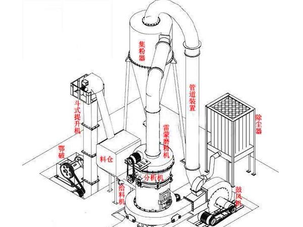 摆式磨粉机结构图