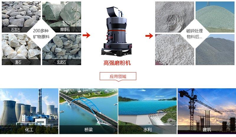 磨粉机应用范围介绍