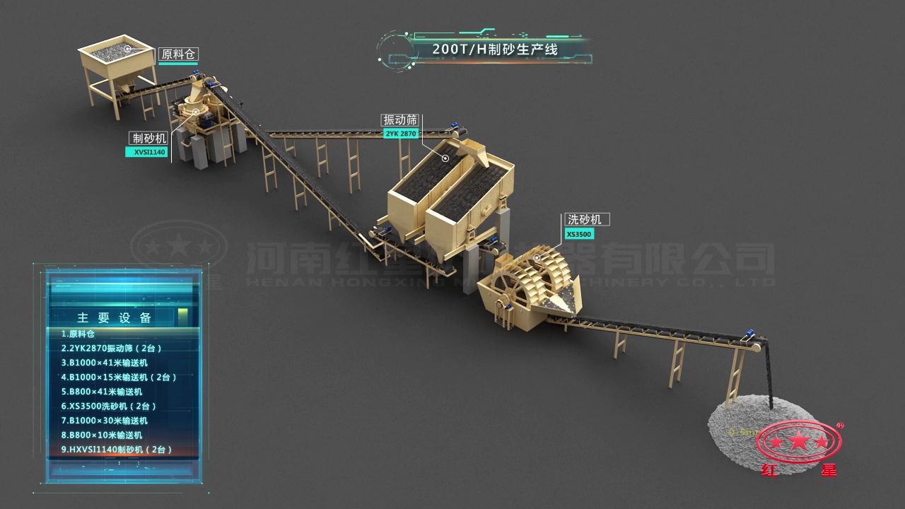 河南安阳时产200吨青石制砂生产线配置方案