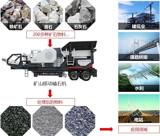 矿山移动磕石机,可处理近200多种物料