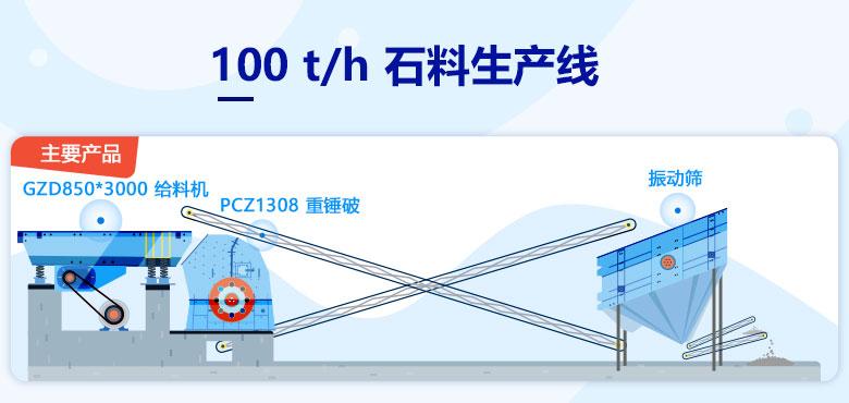 100 t/h 石料生产线配置