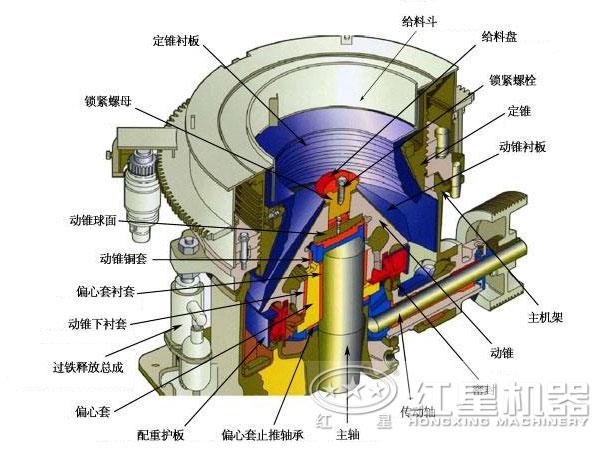 青石圆锥破碎机结构图