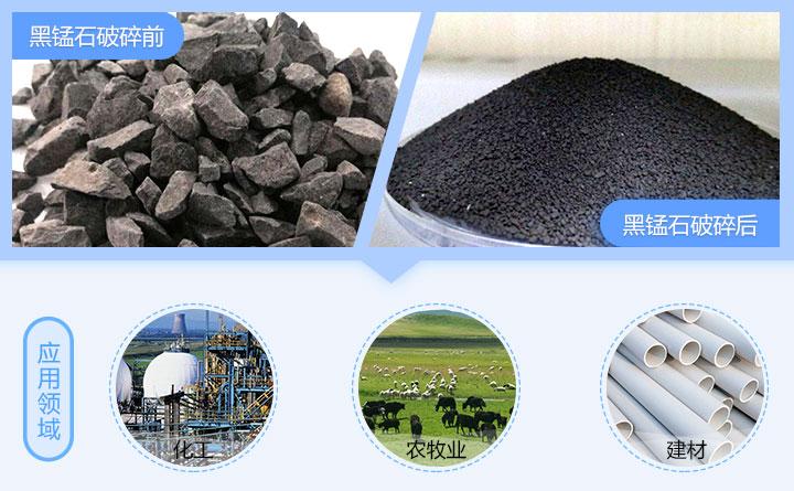 黑锰矿圆锥破碎机应用领域