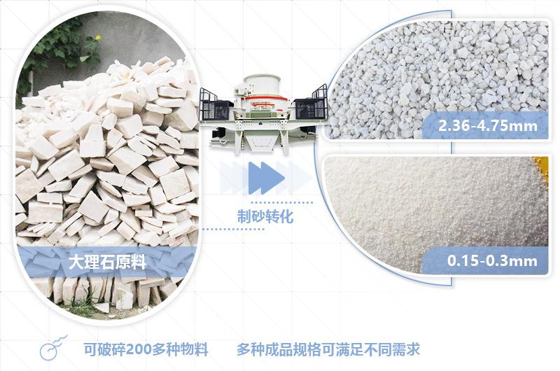 石料制砂机可将大理石制成不同规格成品