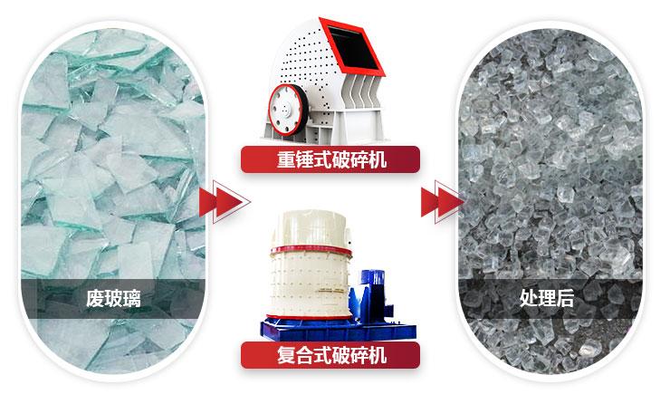 不同设备破碎玻璃,设备性能不同,价值不同