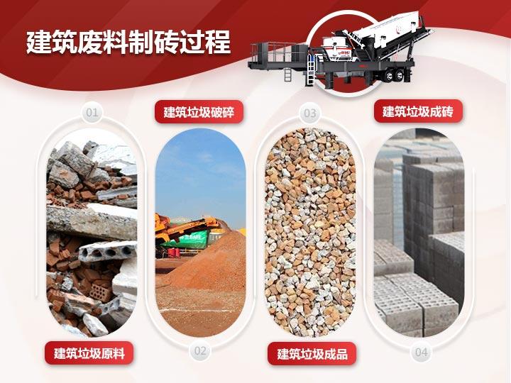 建筑废料制砖破碎、制砂、筛分一体式生产模式,高效高产