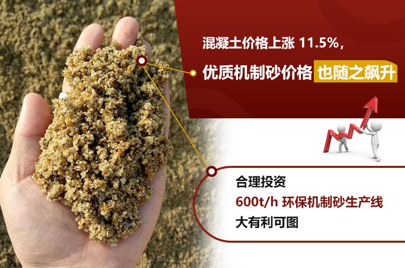 优质机制砂价格飙升