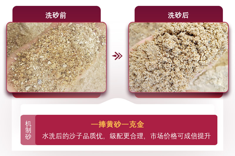沙子价格飙升