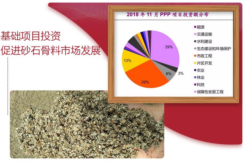 基础建设发展促进砂石骨料市场