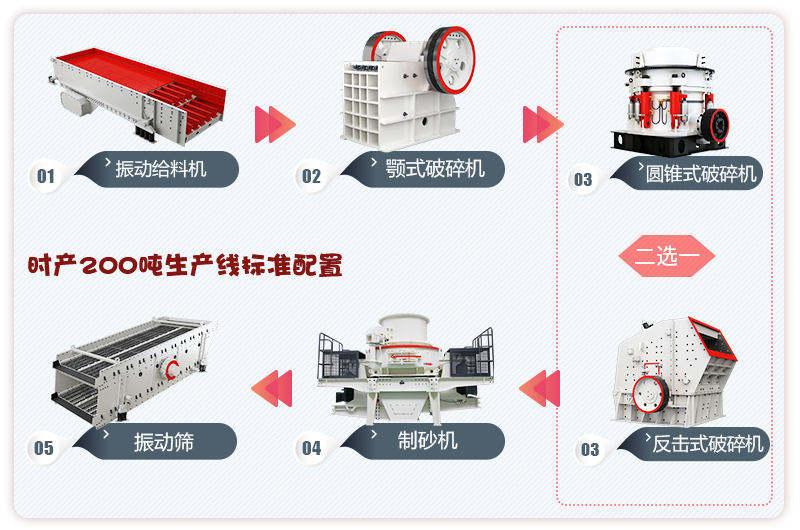 石子加工生产线流程图