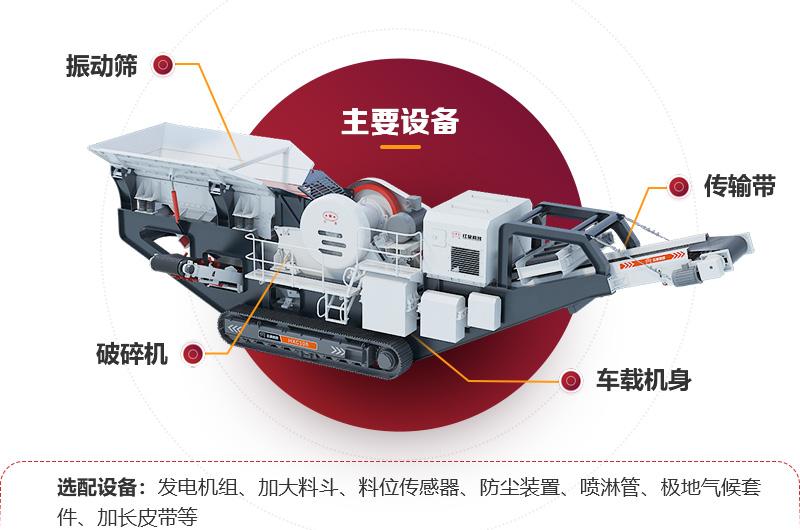 了解移动柴油机小型制砂机结构