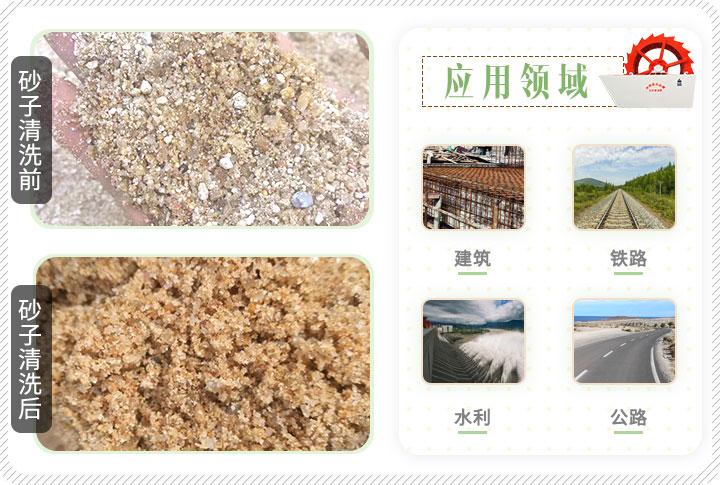 砂子清洗后应用领域
