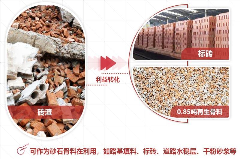 砖渣粉碎后应用领域