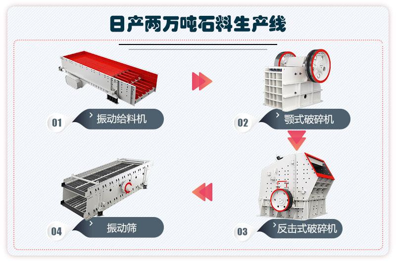 日产两万吨石料生产线流程图