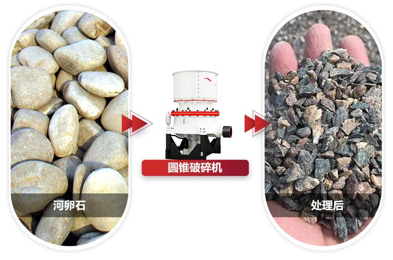 鹅卵石用圆锥破碎机处理,粒度均匀,效果好