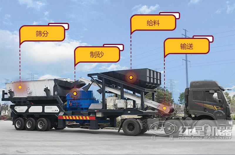 移动式制砂机设备图