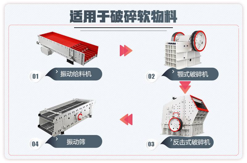 小型石料厂生产线流程图