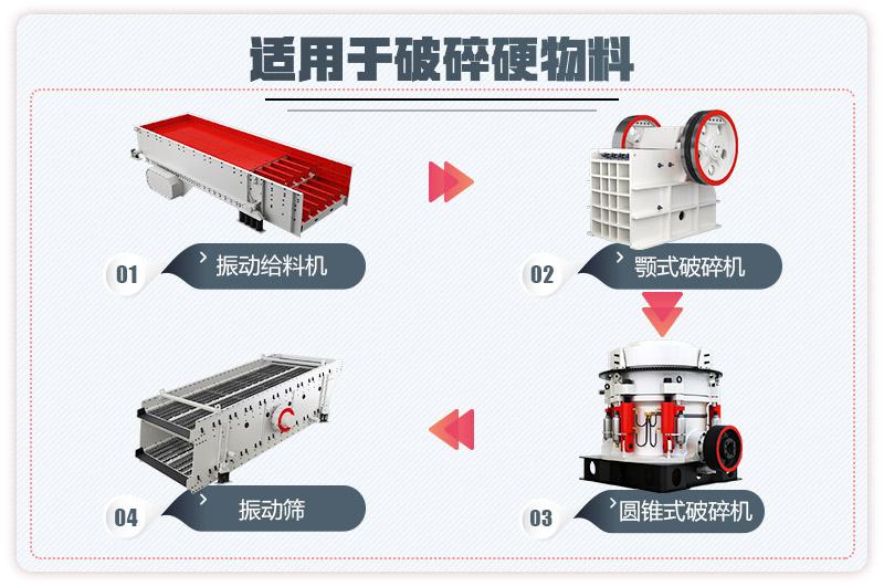 小型石料厂生产线流程图2