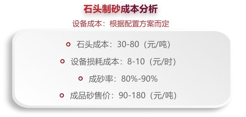 机制砂生产部分成本计算