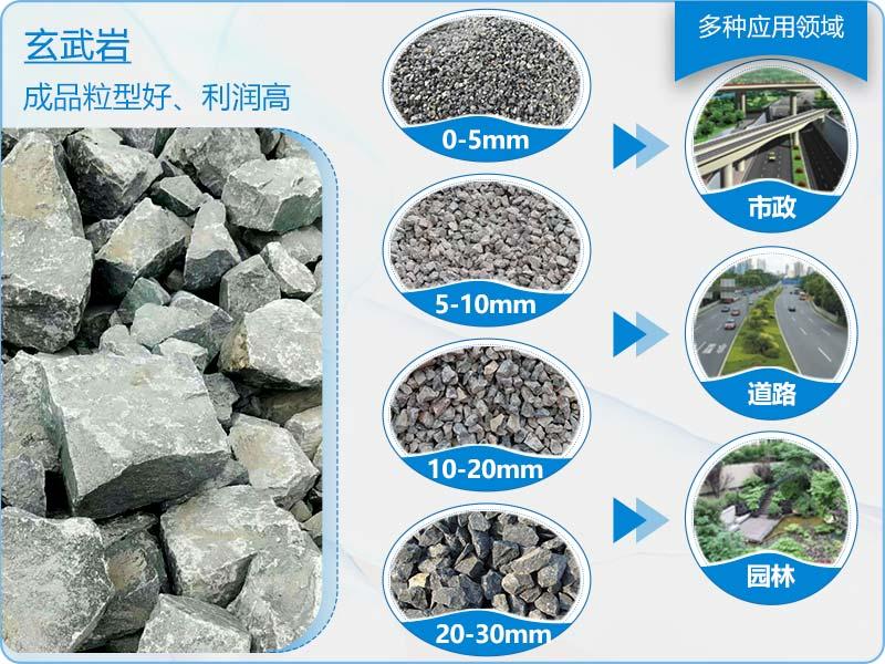 玄武岩成品石子