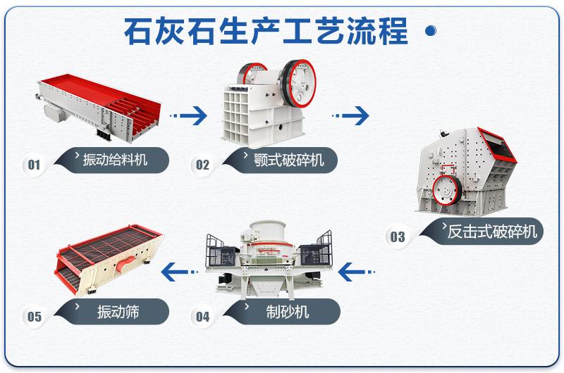 石灰石生产工艺流程图