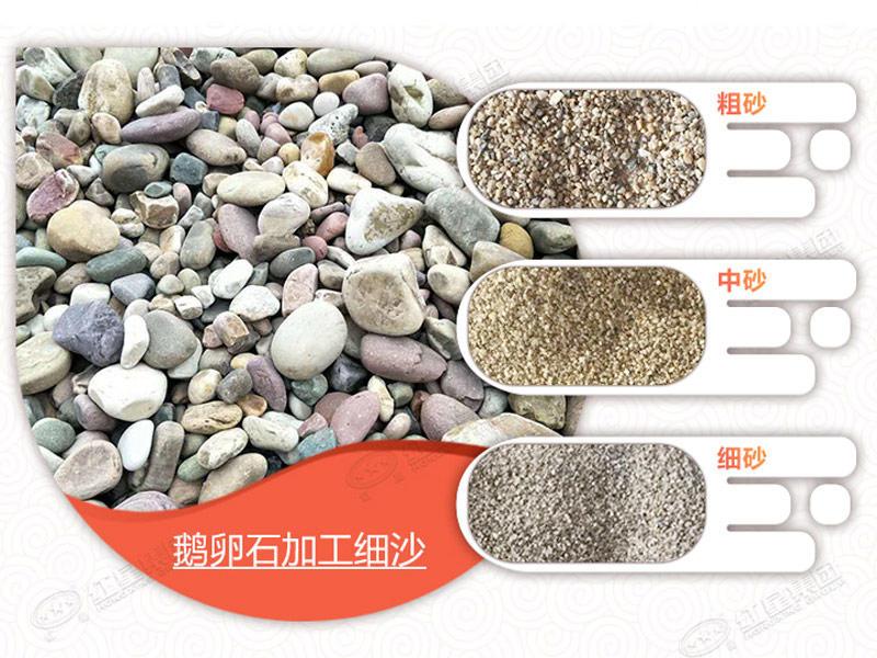 用移动式制砂机处理鹅卵石,可生产多种不同规格物料