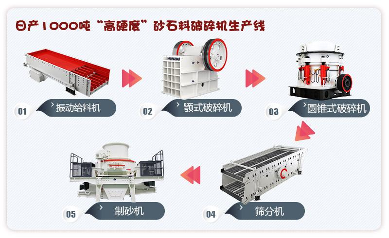 日产1000吨高硬度物料砂石料破碎机设备
