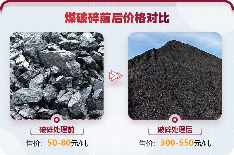 破碎煤的设备投资前景好,利润高