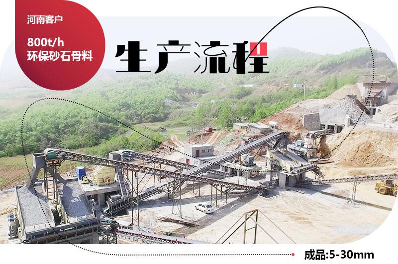河南客户环保砂石骨料生产线