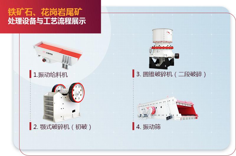 尾矿处理设备与流程