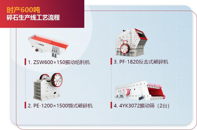 时产600吨碎石生产线工艺流程图