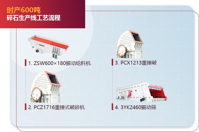 时产600吨碎石生产线工艺流程图2