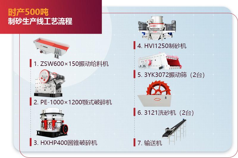 时产500吨制砂生产线工艺流程图2