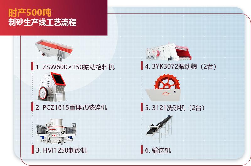 时产500吨制砂生产线工艺流程图3