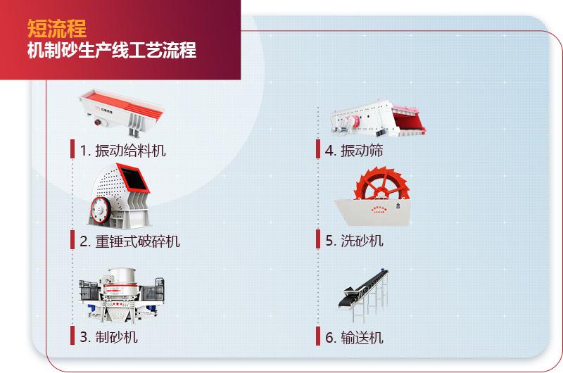 短流程机制砂生产线