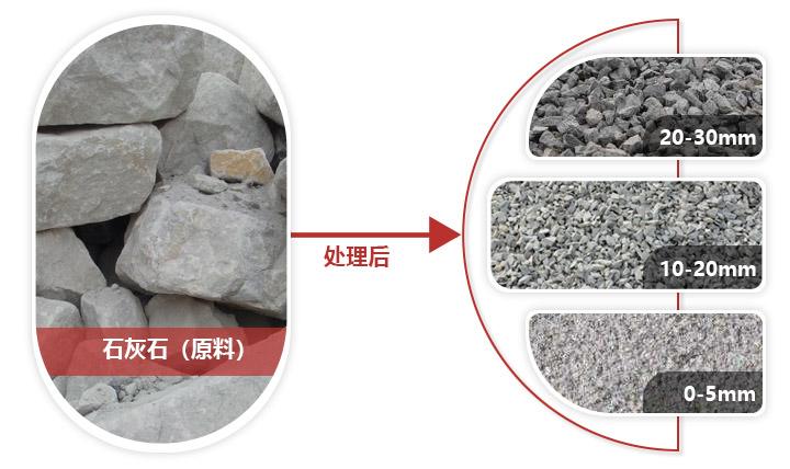 石灰石制砂后成品