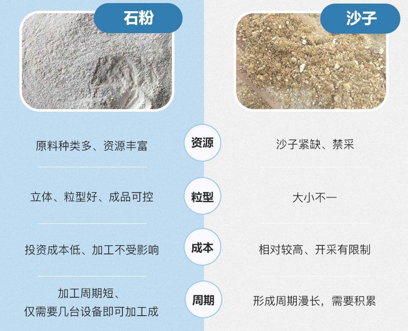 石粉和沙子的区别