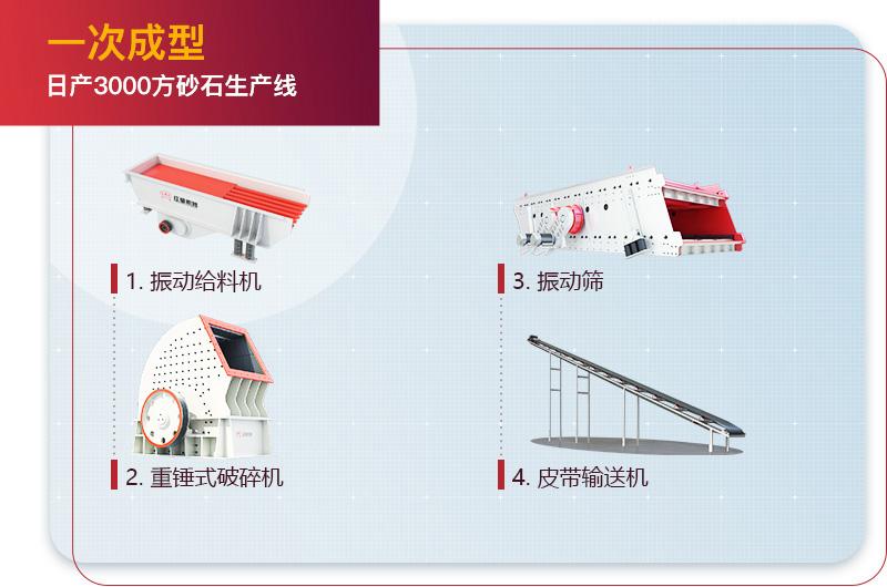 日产3000方砂石生产线工艺流程图