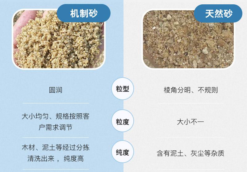 机制砂和人工砂对比