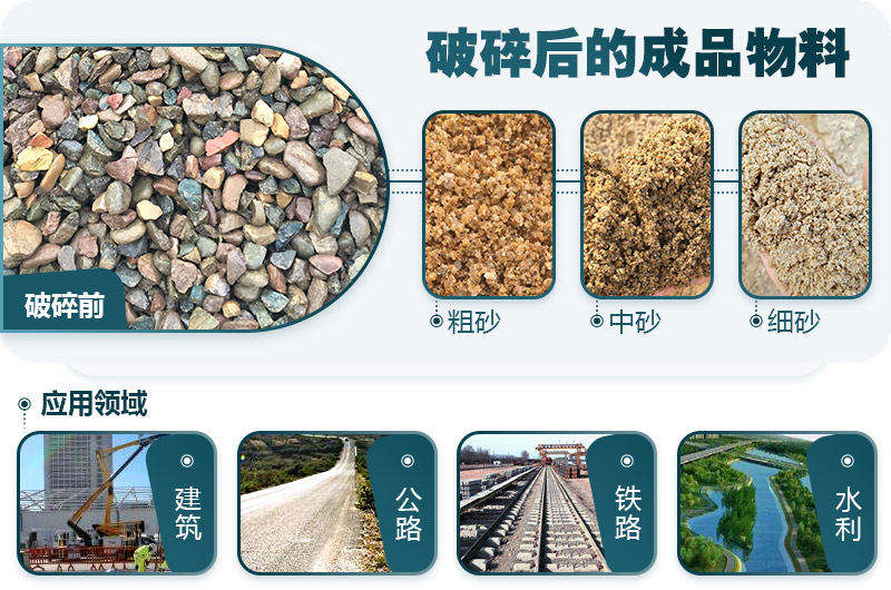 石料破碎后用途广泛