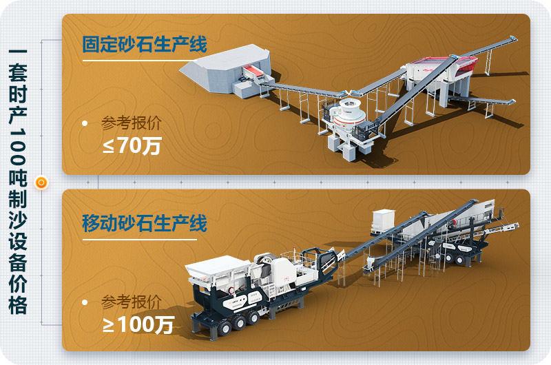 时产100吨制沙设备价格参考
