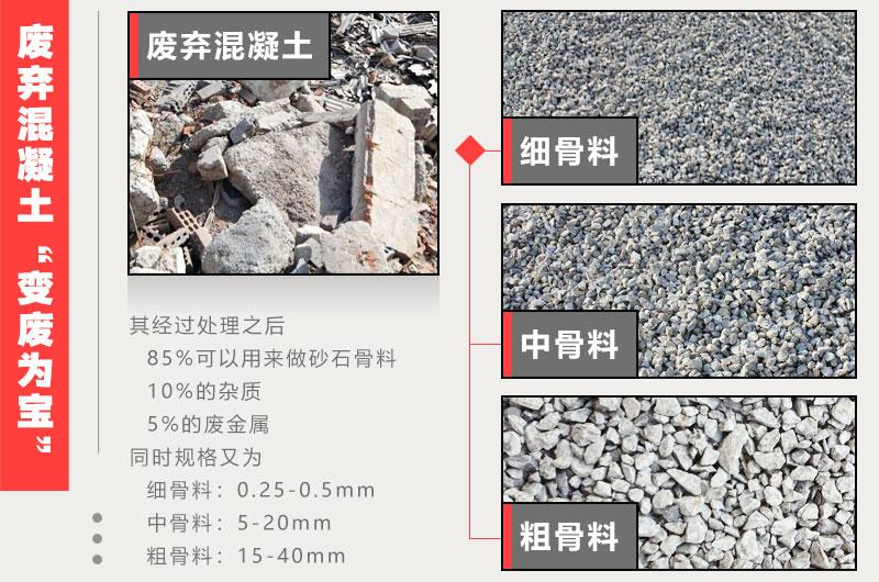 废弃混凝土再生骨料主要用途