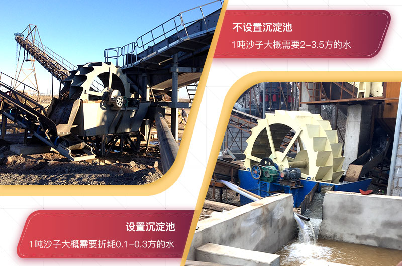 湿法制砂工艺用水量