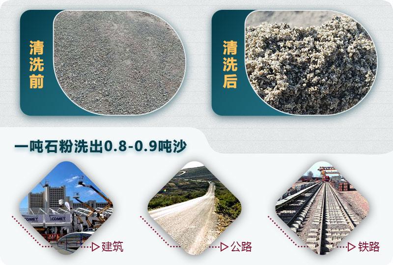 一吨石粉洗成沙子出0.8-0.9吨沙