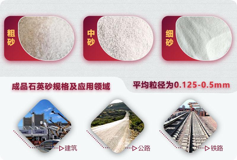 石英砂规格及用途