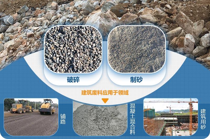 建筑废料应用领域