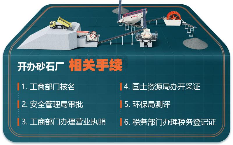 石料生产线办厂手续大全